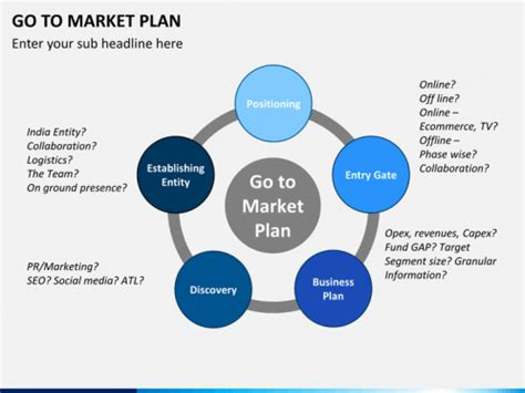 Business plan market opportunity example