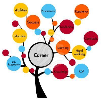 How to write teaching internship report